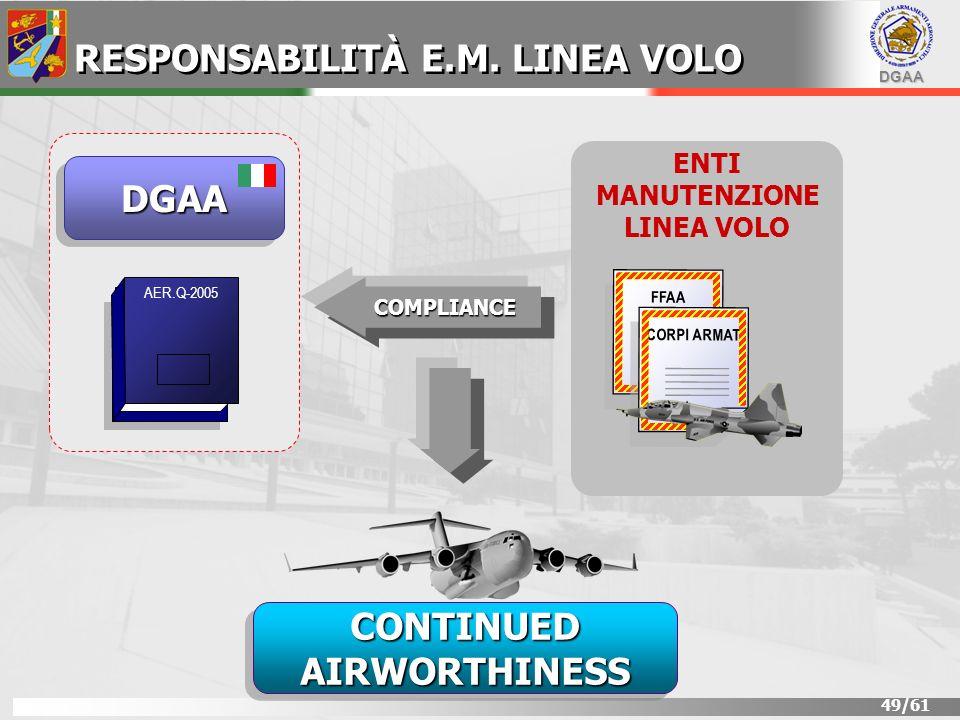 DGAA 49/61 RESPONSABILITÀ E.M. LINEA VOLO DGAADGAA FFAA CORPI ARMATI COMPLIANCE CONTINUED AIRWORTHINESS ENTI MANUTENZIONE LINEA VOLO AER.Q-2005