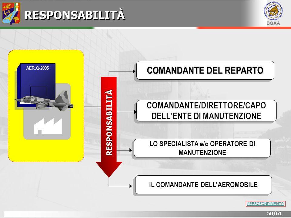 DGAA 50/61 AER.Q-2005 COMANDANTE DEL REPARTO COMANDANTE/DIRETTORE/CAPO DELLENTE DI MANUTENZIONE LO SPECIALISTA e/o OPERATORE DI MANUTENZIONE RESPONSAB