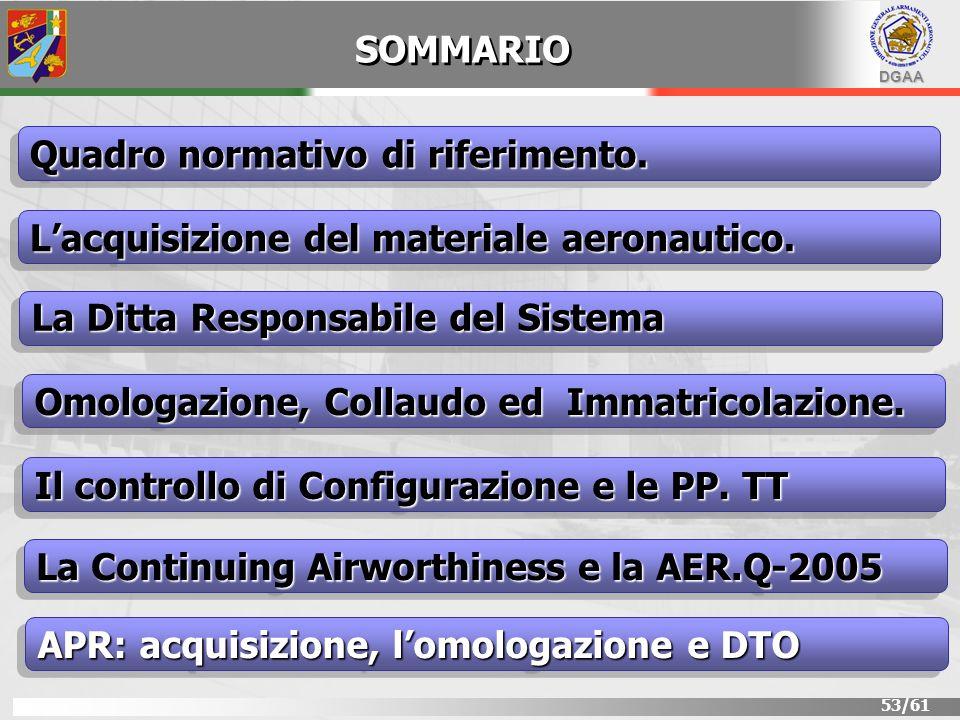 DGAA 53/61 SOMMARIO Lacquisizione del materiale aeronautico. Quadro normativo di riferimento. La Ditta Responsabile del Sistema Il controllo di Config