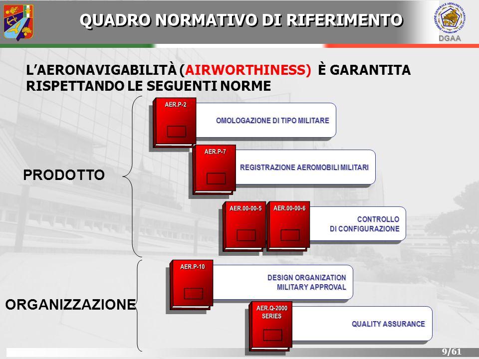 DGAA 30/61 MODIFICHE ALLA CONFIGURAZIONE SVILUPPATE ED INTRODOTTE AUTONOMAMENTE DALLA F.A.
