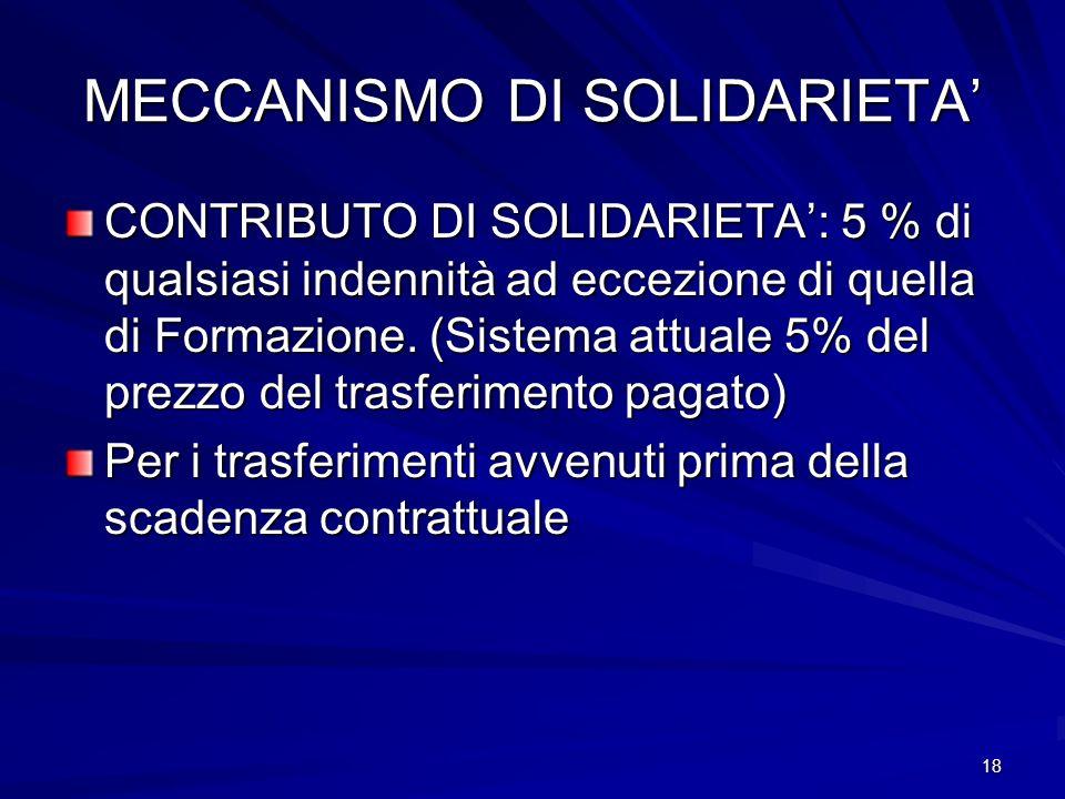 18 MECCANISMO DI SOLIDARIETA CONTRIBUTO DI SOLIDARIETA: 5 % di qualsiasi indennità ad eccezione di quella di Formazione. (Sistema attuale 5% del prezz