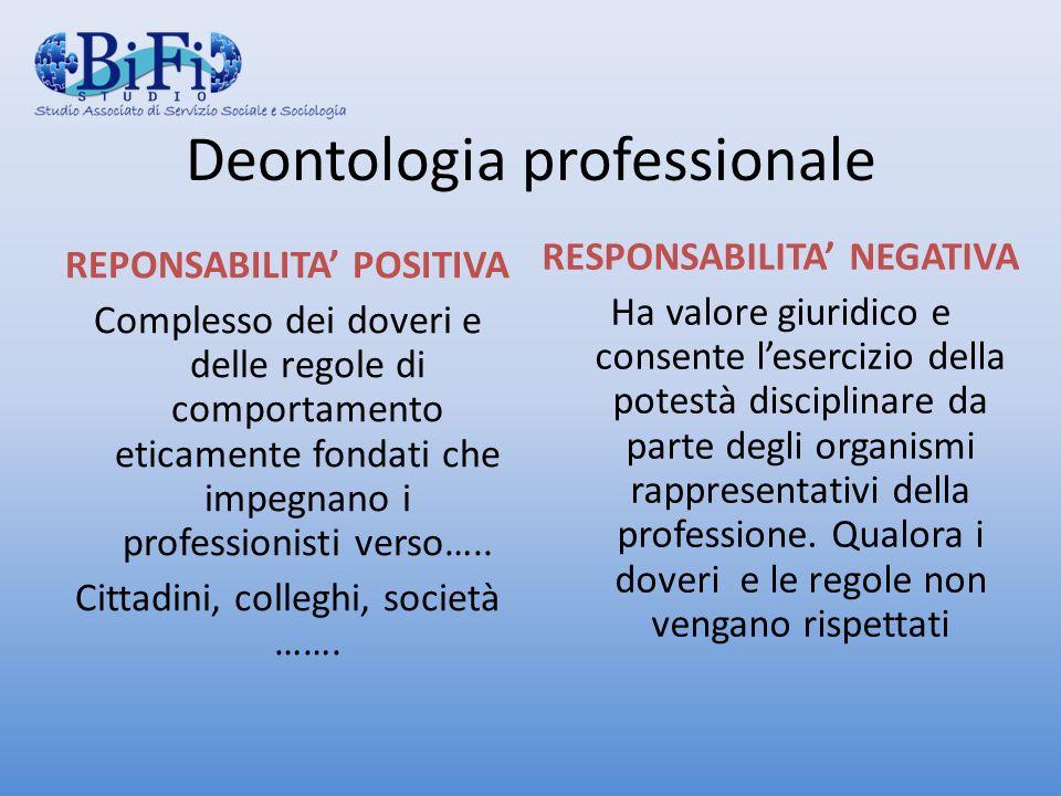 Deontologia professionale REPONSABILITA POSITIVA Complesso dei doveri e delle regole di comportamento eticamente fondati che impegnano i professionist