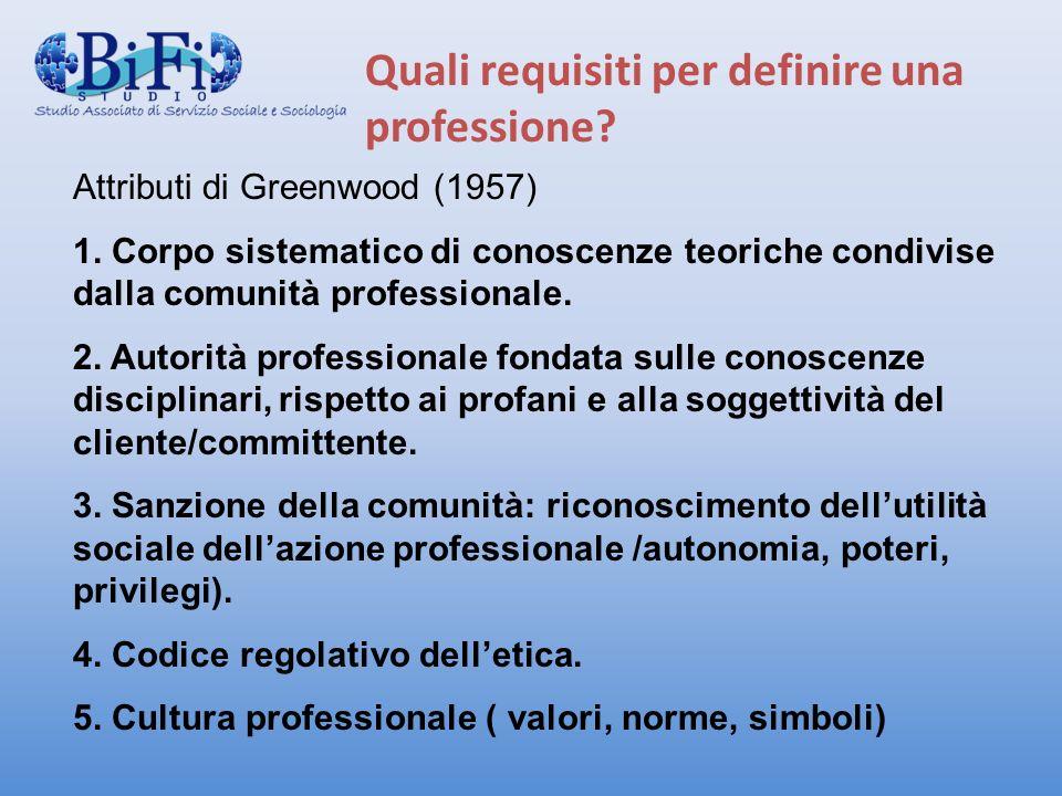 Quali requisiti per definire una professione? Attributi di Greenwood (1957) 1. Corpo sistematico di conoscenze teoriche condivise dalla comunità profe