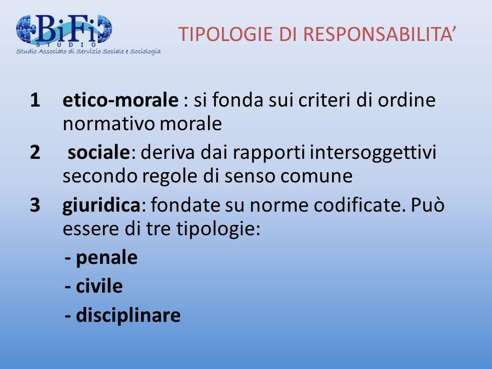 TIPOLOGIE DI RESPONSABILITA 1etico-morale : si fonda sui criteri di ordine normativo morale 2 sociale: deriva dai rapporti intersoggettivi secondo reg