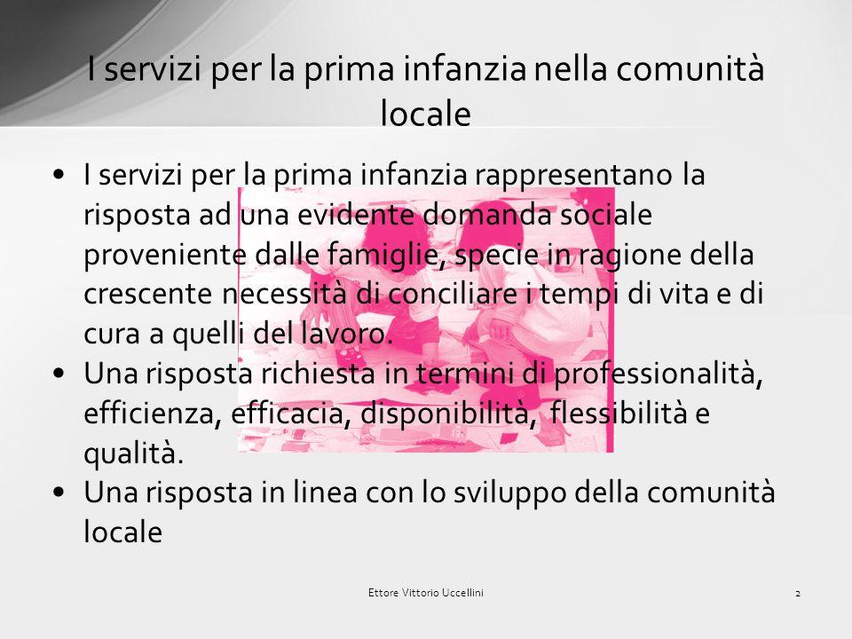 Mantova 15 ottobre 2012 Provincia di Mantova Il coordinamento provinciale servizi per la prima infanzia Ipotesi di progetto Ettore Vittorio Uccellini1