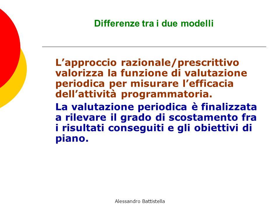 Differenze tra i due modelli Lapproccio razionale/prescrittivo valorizza la funzione di valutazione periodica per misurare lefficacia dellattività programmatoria.