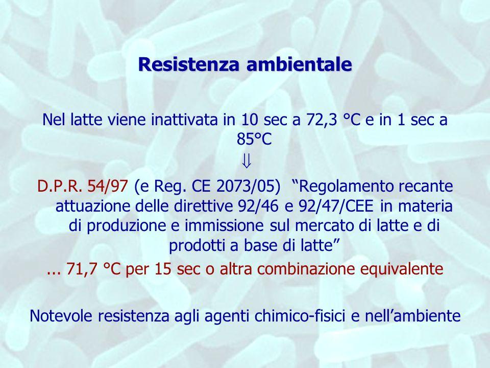 Resistenza ambientale Nel latte viene inattivata in 10 sec a 72,3 °C e in 1 sec a 85°C D.P.R. 54/97 (e Reg. CE 2073/05) Regolamento recante attuazione