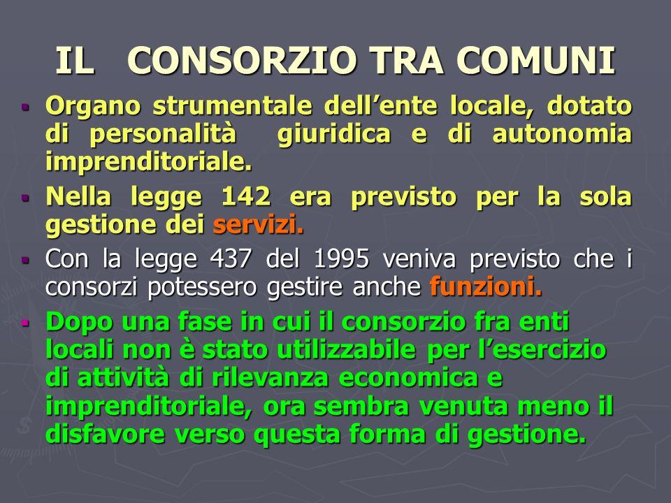 IL CONSORZIO TRA COMUNI Organo strumentale dellente locale, dotato di personalità giuridica e di autonomia imprenditoriale.
