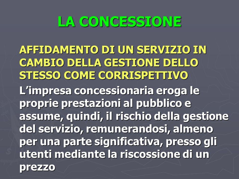 CONCESSIONE NON ESISTONO NORME SPECIFICHE DI DIRITTO COMUNITARIO CHE DISCLIPLININANO LA CONCESSIONE DI SERVIZI; LE CONCESSIONI, INFATTI, NON SOTTOSTANNO ALLE DISPOSIZIONI DELLA DIRETTIVA 2004/18/CE CHE DISCIPLINA GLI APPALTI DI LAVORI E SERVIZI QUESTO NON SIGNIFICA CHE ALLA CONCESSIONE SIANO INAPPLICABILI TALI DISPOSIZIONI.