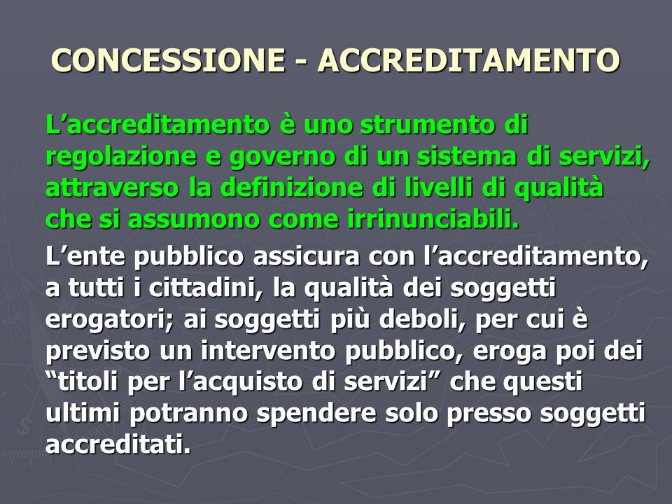 CONCESSIONE - ACCREDITAMENTO Laccreditamento è uno strumento di regolazione e governo di un sistema di servizi, attraverso la definizione di livelli di qualità che si assumono come irrinunciabili.