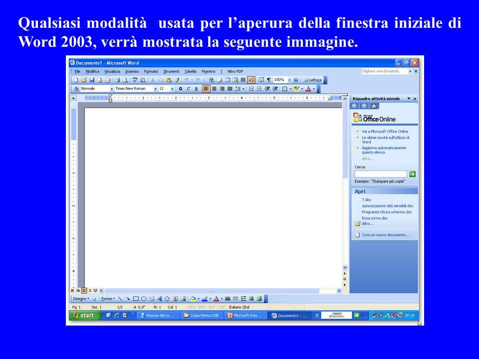 Qualsiasi modalità usata per laperura della finestra iniziale di Word 2003, verrà mostrata la seguente immagine.