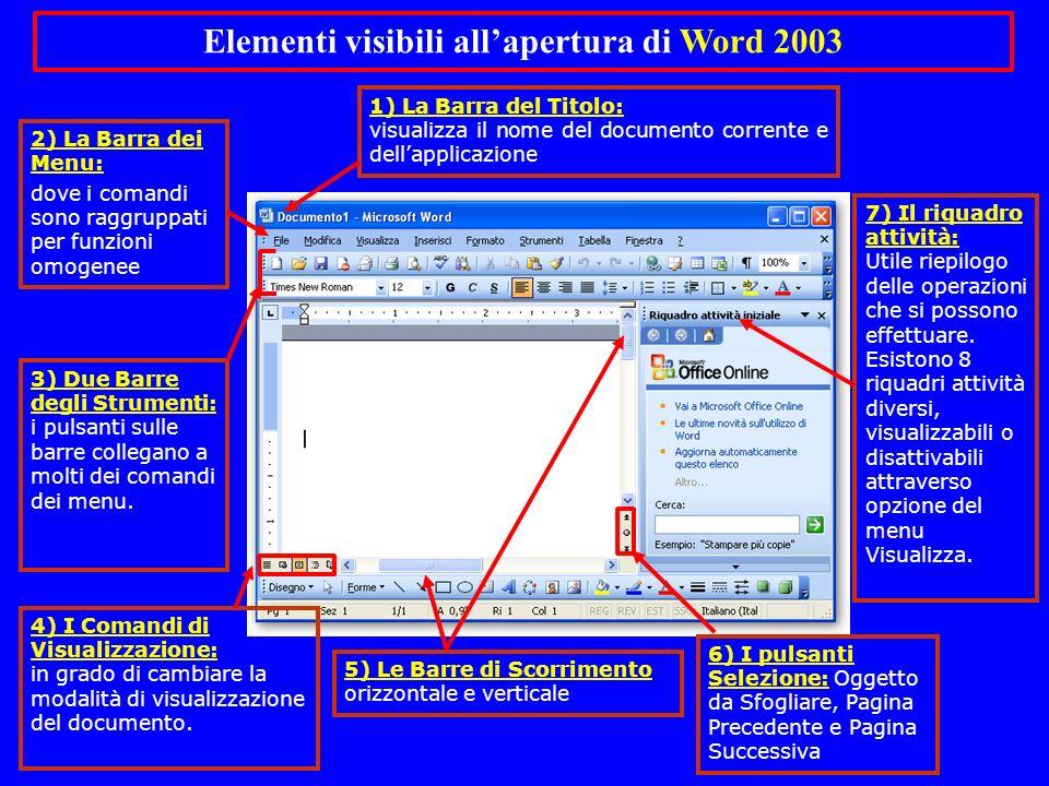 Elementi visibili allapertura di Word 2003 1) La Barra del Titolo: visualizza il nome del documento corrente e dellapplicazione 2) La Barra dei Menu: