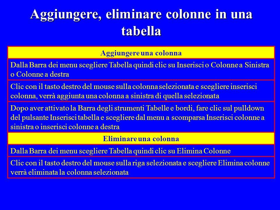 Aggiungere, eliminare colonne in una tabella Aggiungere una colonna Dalla Barra dei menu scegliere Tabella quindi clic su Inserisci o Colonne a Sinist