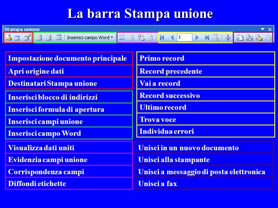 La barra Stampa unione Impostazione documento principale Apri origine dati Destinatari Stampa unione Inserisci blocco di indirizzi Inserisci formula d