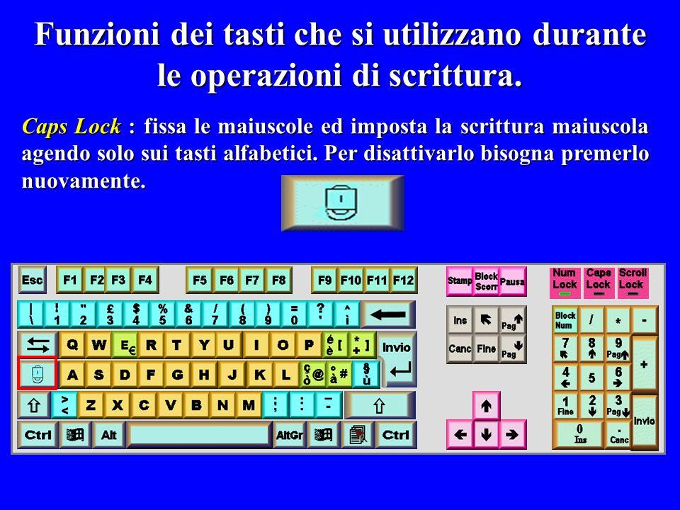 Caps Lock : fissa le maiuscole ed imposta la scrittura maiuscola agendo solo sui tasti alfabetici. Per disattivarlo bisogna premerlo nuovamente. Funzi