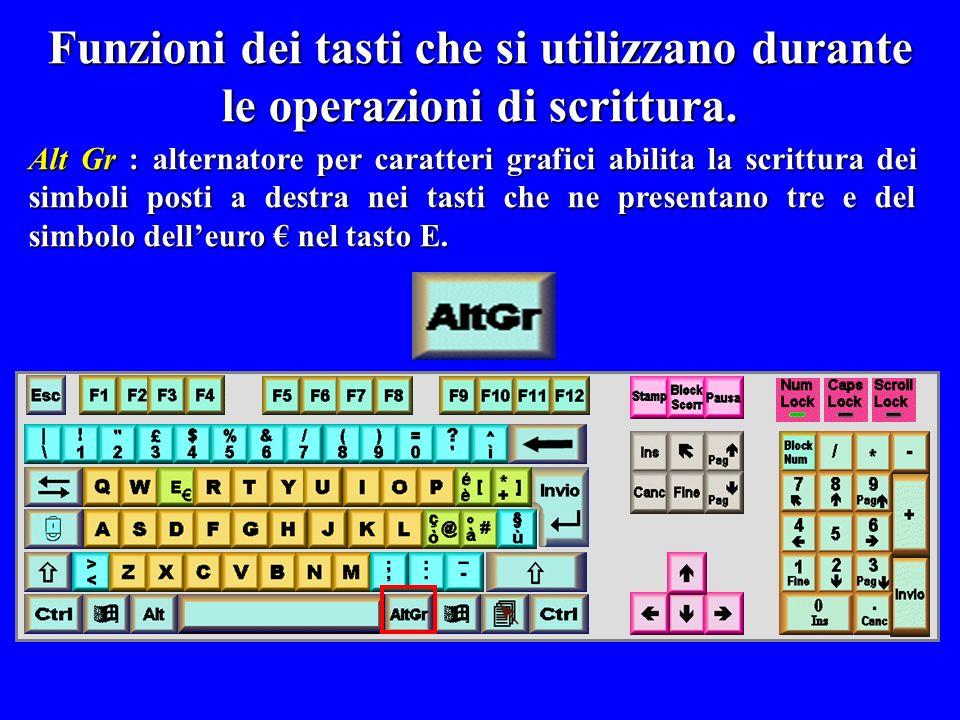 Alt Gr : alternatore per caratteri grafici abilita la scrittura dei simboli posti a destra nei tasti che ne presentano tre e del simbolo delleuro nel