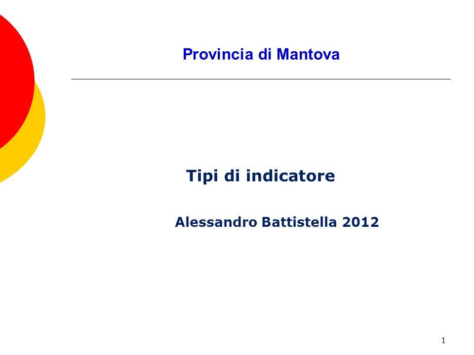 1 Provincia di Mantova Tipi di indicatore Alessandro Battistella 2012