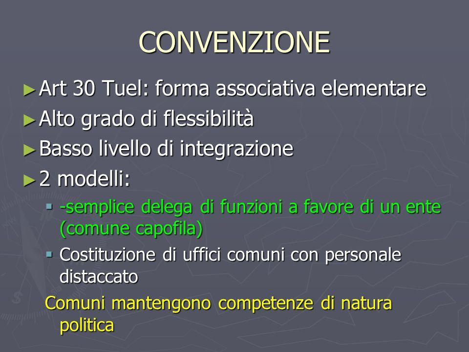 CONVENZIONE Art 30 Tuel: forma associativa elementare Art 30 Tuel: forma associativa elementare Alto grado di flessibilità Alto grado di flessibilità