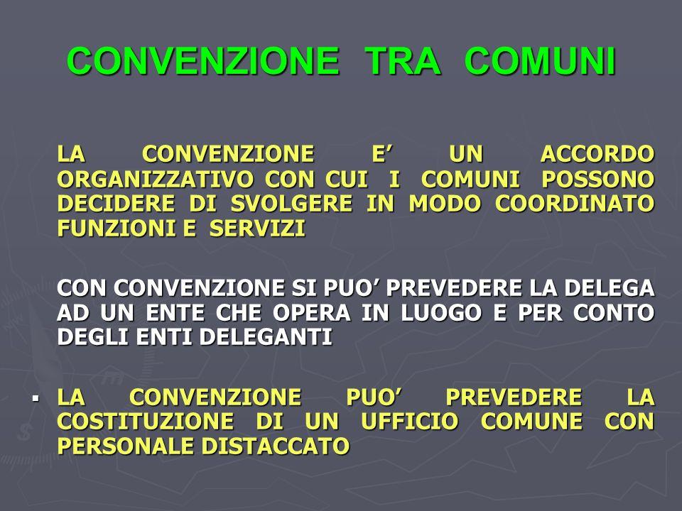 CONVENZIONE TRA COMUNI LA CONVENZIONE E UN ACCORDO ORGANIZZATIVO CON CUI I COMUNI POSSONO DECIDERE DI SVOLGERE IN MODO COORDINATO FUNZIONI E SERVIZI C