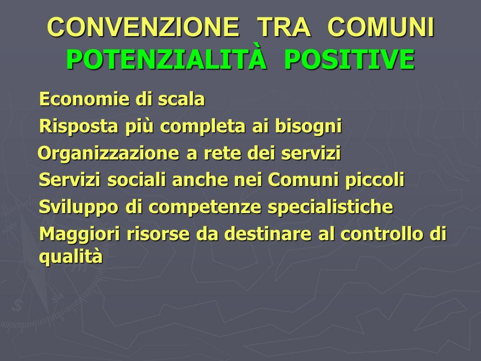 CONVENZIONE TRA COMUNI POTENZIALITÀ POSITIVE Economie di scala Risposta più completa ai bisogni Organizzazione a rete dei servizi Organizzazione a ret