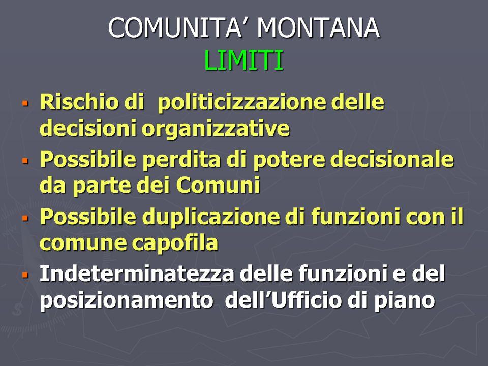 COMUNITA MONTANA LIMITI Rischio di politicizzazione delle decisioni organizzative Rischio di politicizzazione delle decisioni organizzative Possibile