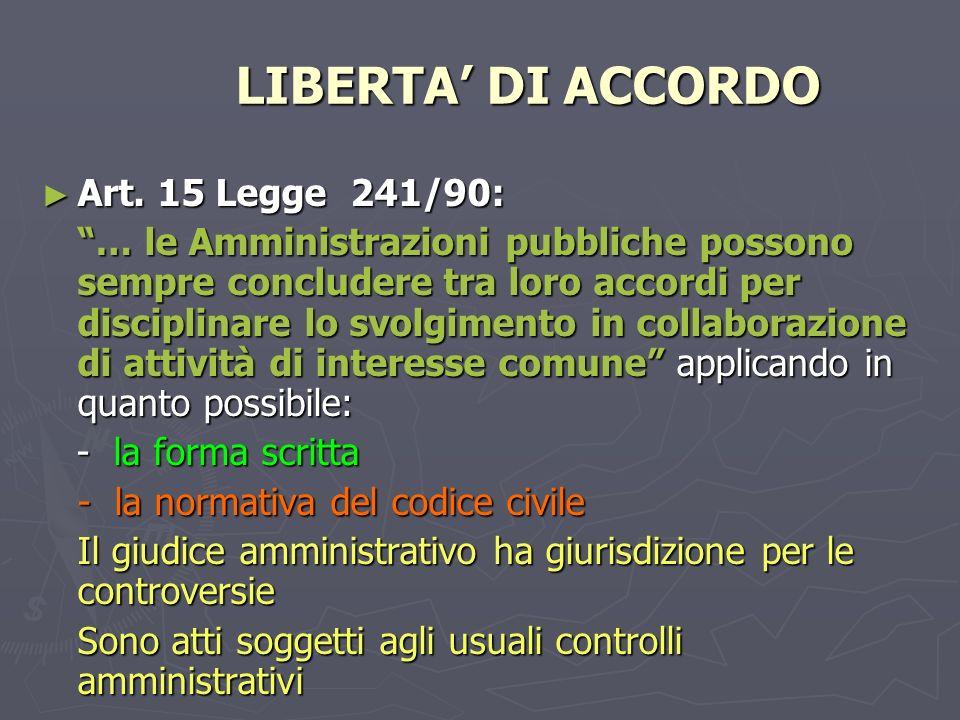 LIBERTA DI ACCORDO Art. 15 Legge 241/90: Art. 15 Legge 241/90: … le Amministrazioni pubbliche possono sempre concludere tra loro accordi per disciplin