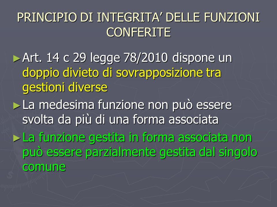 PRINCIPIO DI INTEGRITA DELLE FUNZIONI CONFERITE Art. 14 c 29 legge 78/2010 dispone un doppio divieto di sovrapposizione tra gestioni diverse Art. 14 c