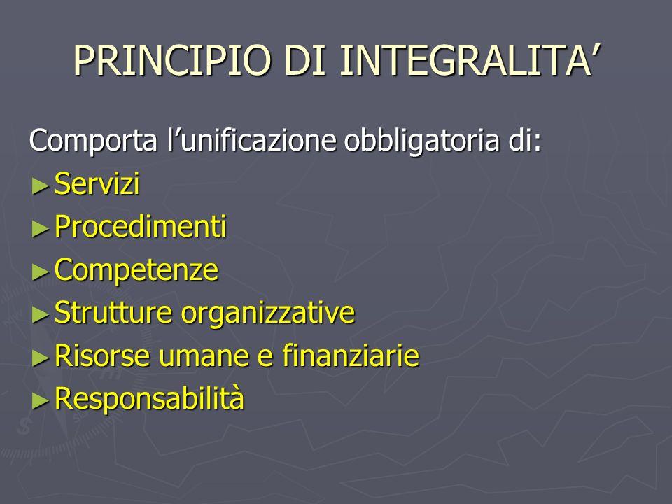 PRINCIPIO DI INTEGRALITA Comporta lunificazione obbligatoria di: Servizi Servizi Procedimenti Procedimenti Competenze Competenze Strutture organizzati