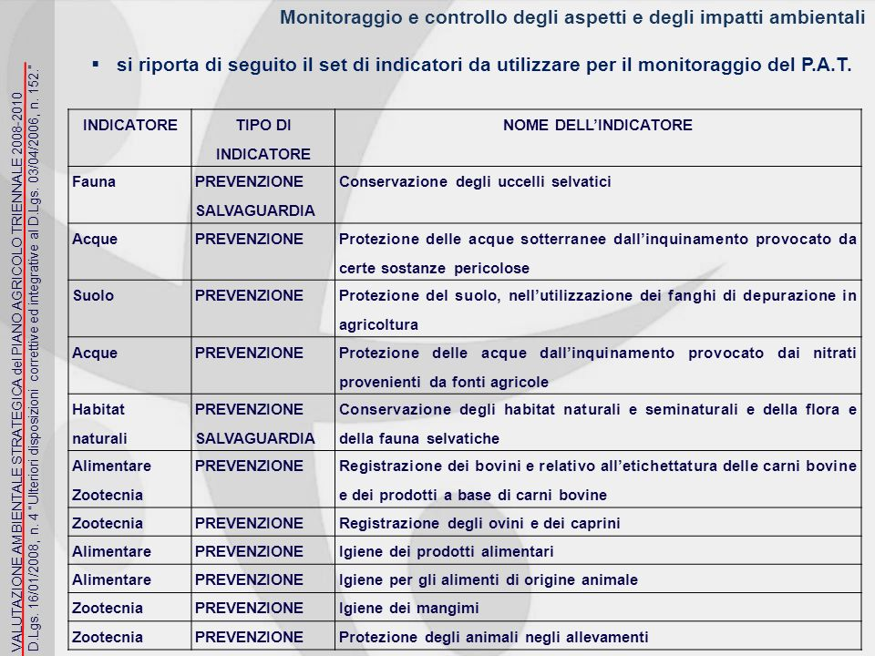 Monitoraggio e controllo degli aspetti e degli impatti ambientali si riporta di seguito il set di indicatori da utilizzare per il monitoraggio del P.A.T.