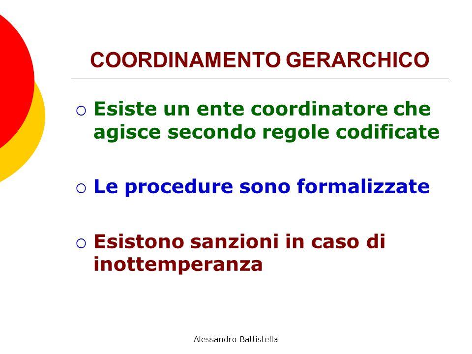 COORDINAMENTO GERARCHICO Esiste un ente coordinatore che agisce secondo regole codificate Le procedure sono formalizzate Esistono sanzioni in caso di inottemperanza Alessandro Battistella