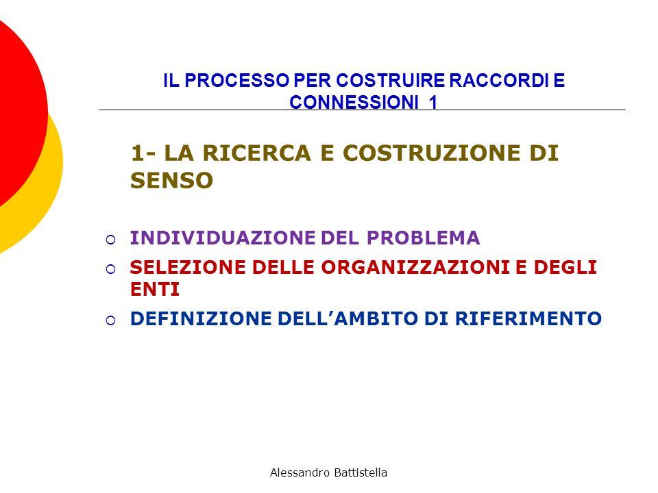 IL PROCESSO PER COSTRUIRE RACCORDI E CONNESSIONI 1 1- LA RICERCA E COSTRUZIONE DI SENSO INDIVIDUAZIONE DEL PROBLEMA SELEZIONE DELLE ORGANIZZAZIONI E DEGLI ENTI DEFINIZIONE DELLAMBITO DI RIFERIMENTO Alessandro Battistella