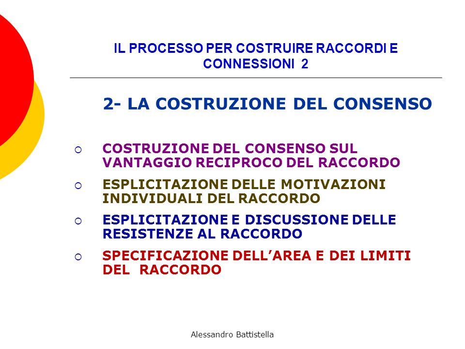 IL PROCESSO PER COSTRUIRE RACCORDI E CONNESSIONI 2 2- LA COSTRUZIONE DEL CONSENSO COSTRUZIONE DEL CONSENSO SUL VANTAGGIO RECIPROCO DEL RACCORDO ESPLICITAZIONE DELLE MOTIVAZIONI INDIVIDUALI DEL RACCORDO ESPLICITAZIONE E DISCUSSIONE DELLE RESISTENZE AL RACCORDO SPECIFICAZIONE DELLAREA E DEI LIMITI DEL RACCORDO Alessandro Battistella