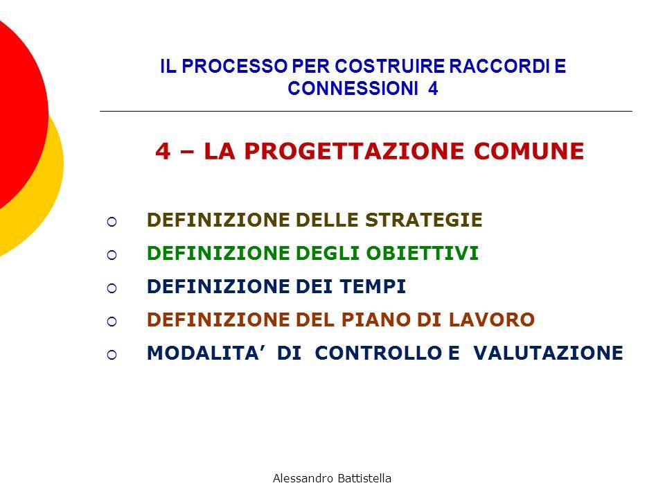 IL PROCESSO PER COSTRUIRE RACCORDI E CONNESSIONI 4 4 – LA PROGETTAZIONE COMUNE DEFINIZIONE DELLE STRATEGIE DEFINIZIONE DEGLI OBIETTIVI DEFINIZIONE DEI TEMPI DEFINIZIONE DEL PIANO DI LAVORO MODALITA DI CONTROLLO E VALUTAZIONE Alessandro Battistella