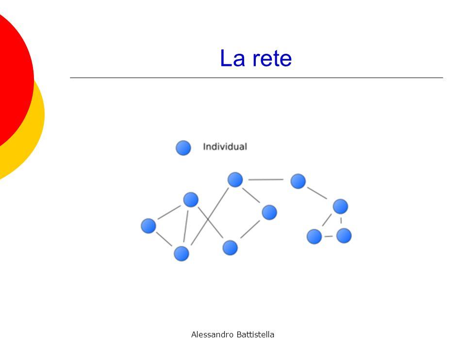 La rete Alessandro Battistella