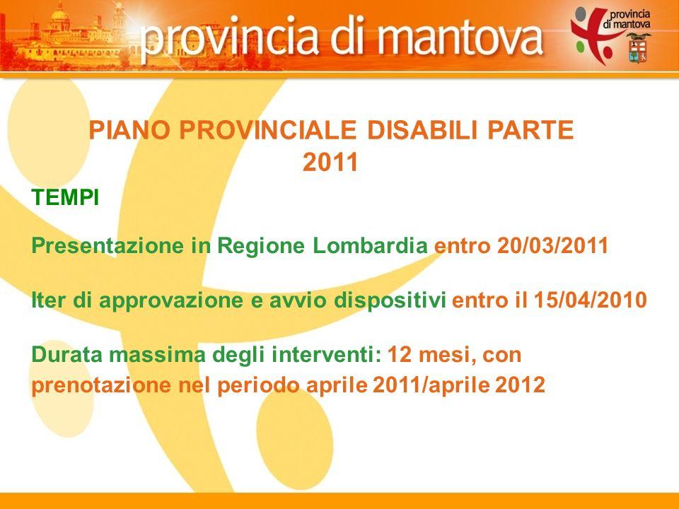 126 PIANO PROVINCIALE DISABILI PARTE 2011 Presentazione in Regione Lombardia entro 20/03/2011 Iter di approvazione e avvio dispositivi entro il 15/04/2010 Durata massima degli interventi: 12 mesi, con prenotazione nel periodo aprile 2011/aprile 2012 TEMPI