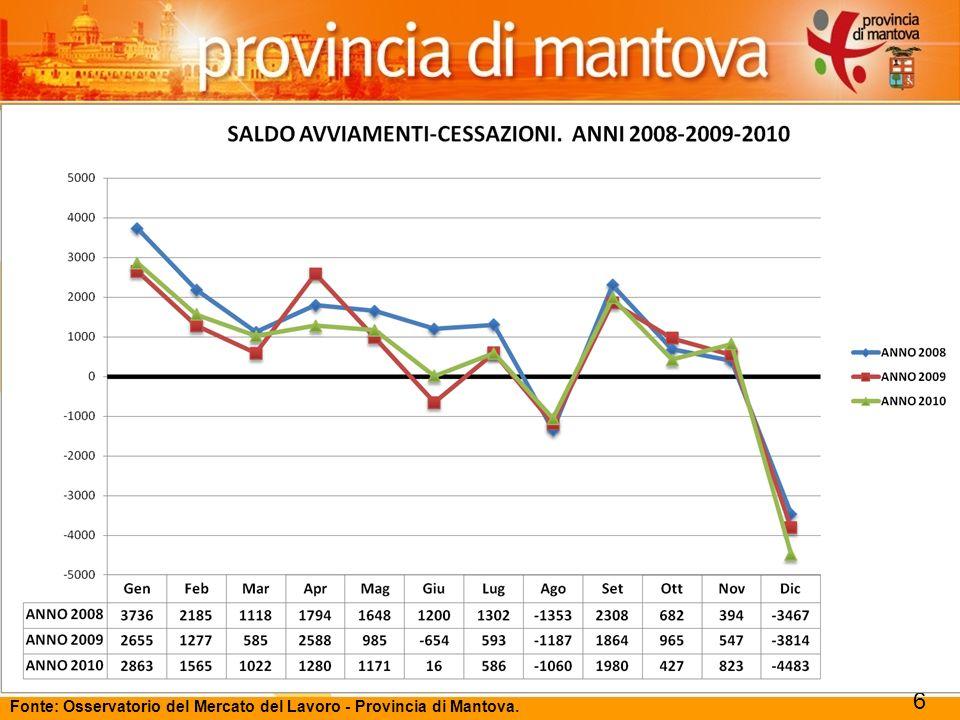 130 TAVOLO TERRITORIALE DINTESA CRISI OCCUPAZIONALE TERRITORIO MANTOVANO 28 febbraio 2011 Sala del Consiglio