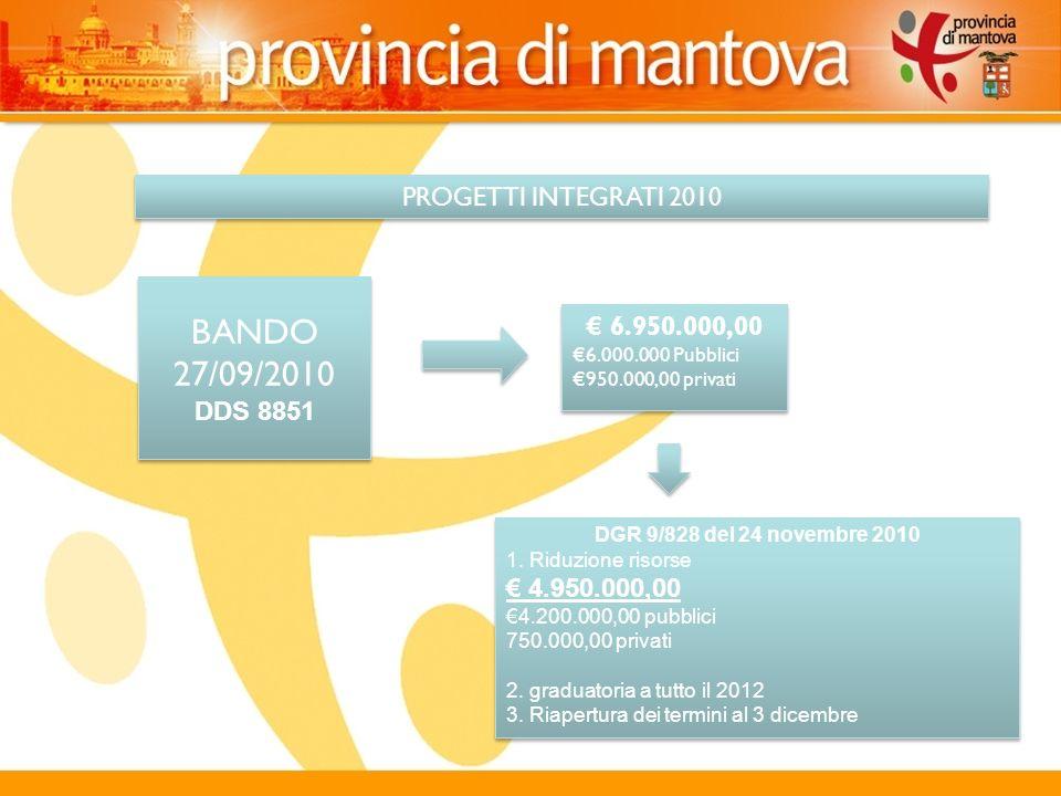 15 PROGETTI INTEGRATI 2010 BANDO 27/09/2010 DDS 8851 BANDO 27/09/2010 DDS 8851 6.950.000,00 6.000.000 Pubblici 950.000,00 privati 6.950.000,00 6.000.000 Pubblici 950.000,00 privati DGR 9/828 del 24 novembre 2010 1.