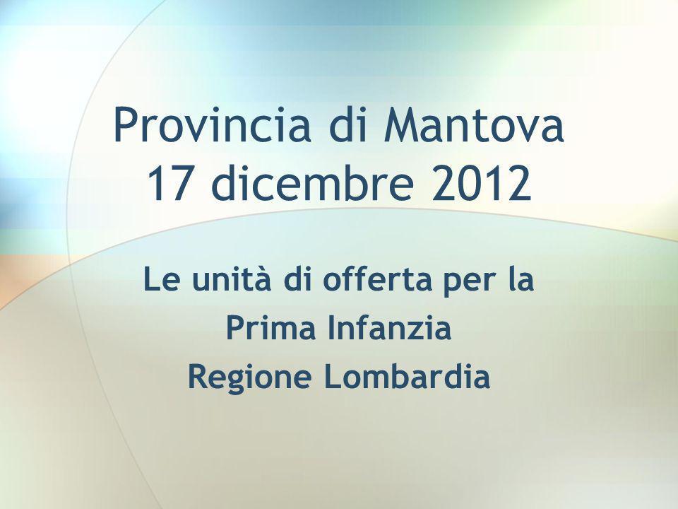 Provincia di Mantova 17 dicembre 2012 Le unità di offerta per la Prima Infanzia Regione Lombardia