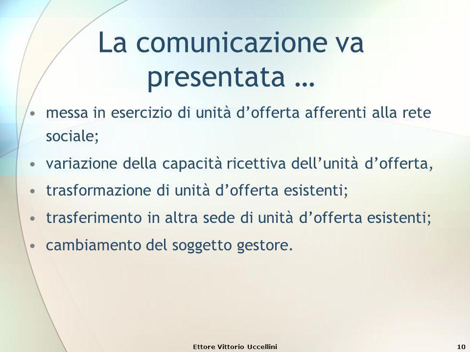 La comunicazione va presentata … messa in esercizio di unità dofferta afferenti alla rete sociale; variazione della capacità ricettiva dellunità doffe