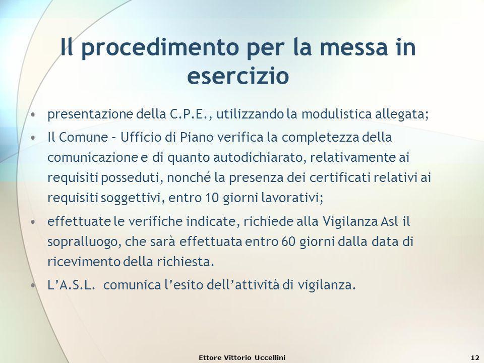 Il procedimento per la messa in esercizio presentazione della C.P.E., utilizzando la modulistica allegata; Il Comune – Ufficio di Piano verifica la co