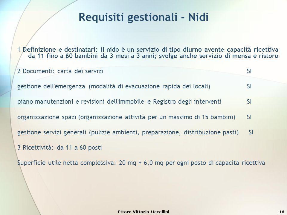 Ettore Vittorio Uccellini16 Requisiti gestionali - Nidi 1 Definizione e destinatari: il nido è un servizio di tipo diurno avente capacità ricettiva da