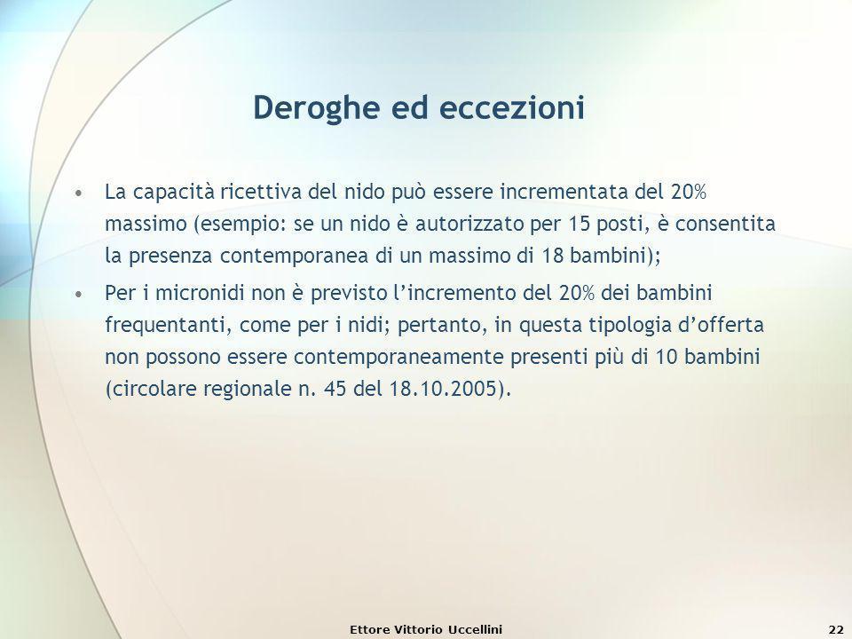 Ettore Vittorio Uccellini22 Deroghe ed eccezioni La capacità ricettiva del nido può essere incrementata del 20% massimo (esempio: se un nido è autoriz