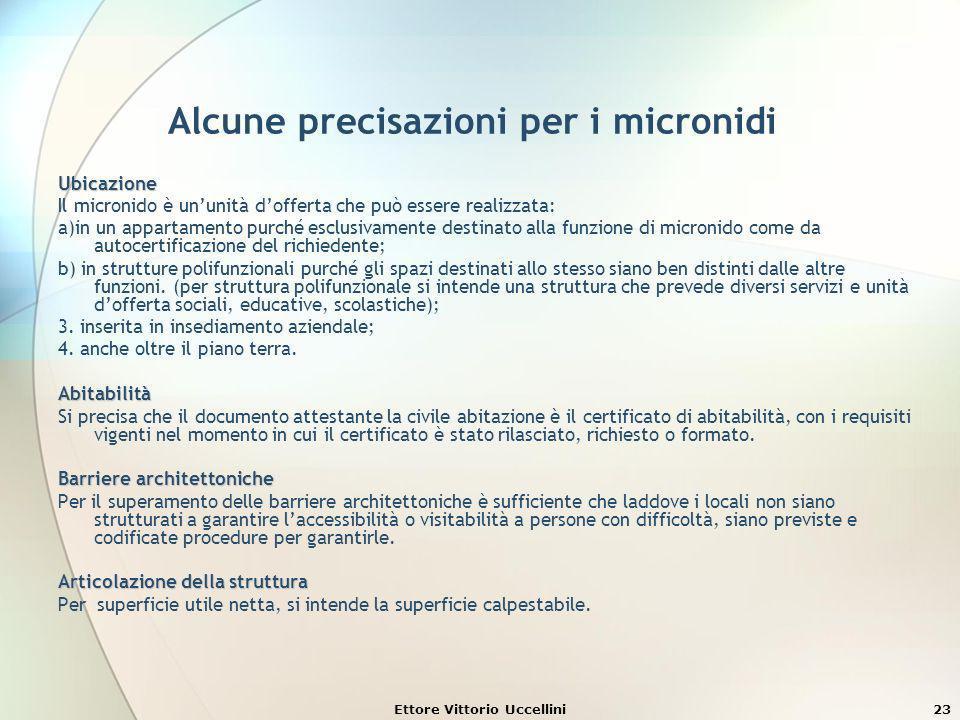 Ettore Vittorio Uccellini23 Alcune precisazioni per i micronidi Ubicazione Il micronido è ununità dofferta che può essere realizzata: a)in un appartam