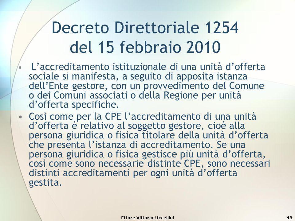 Ettore Vittorio Uccellini48 Decreto Direttoriale 1254 del 15 febbraio 2010 Laccreditamento istituzionale di una unità dofferta sociale si manifesta, a