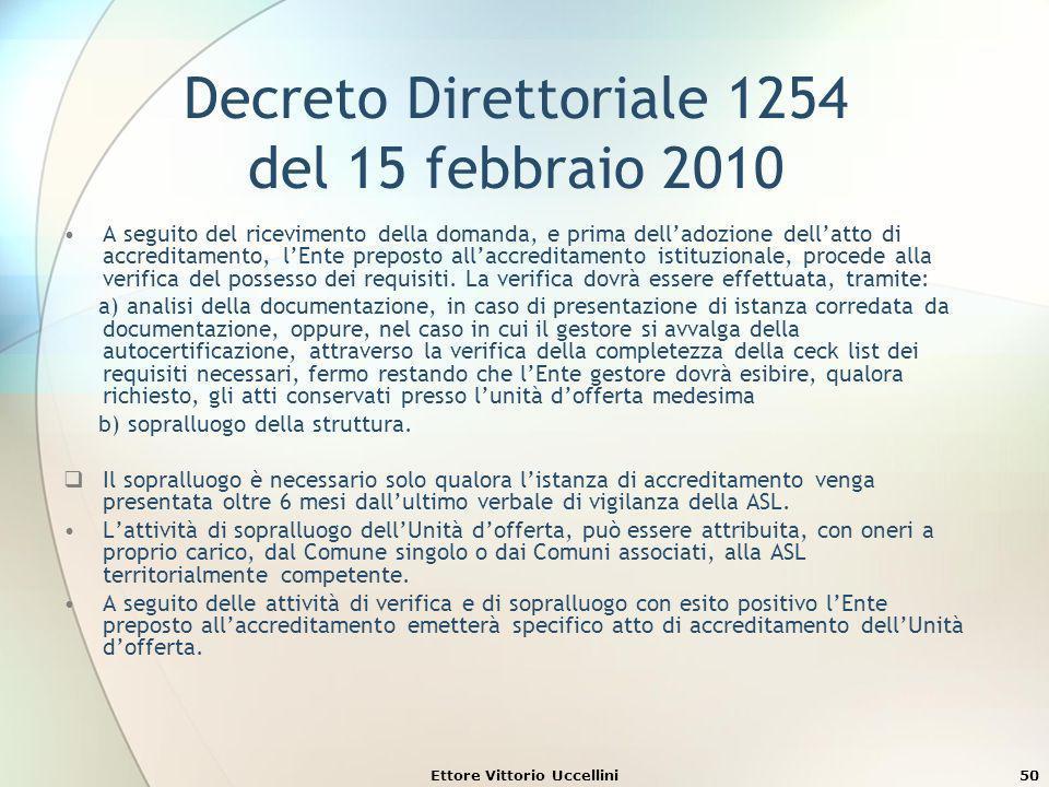 Ettore Vittorio Uccellini50 Decreto Direttoriale 1254 del 15 febbraio 2010 A seguito del ricevimento della domanda, e prima delladozione dellatto di a