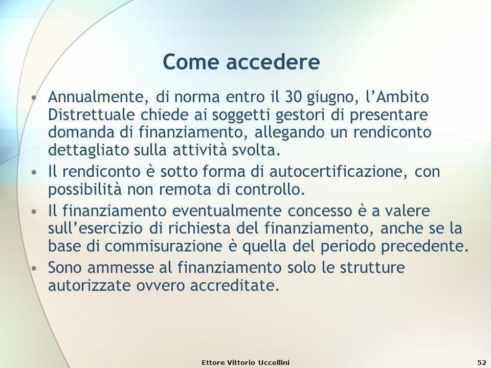 Ettore Vittorio Uccellini52 Come accedere Annualmente, di norma entro il 30 giugno, lAmbito Distrettuale chiede ai soggetti gestori di presentare doma