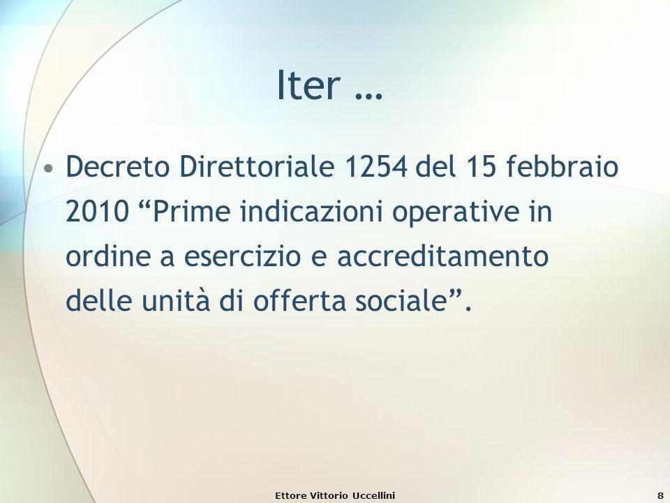 Ettore Vittorio Uccellini39 Decreto Direttoriale 1254 del 15 febbraio 2010 PRIME INDICAZIONI OPERATIVE IN ORDINE A ESERCIZIO E ACCREDITAMENTO DELLE UNITA DI OFFERTA SOCIALI Laccreditamento è il processo di ulteriore qualificazione delle unità dofferta sociale in esercizio.