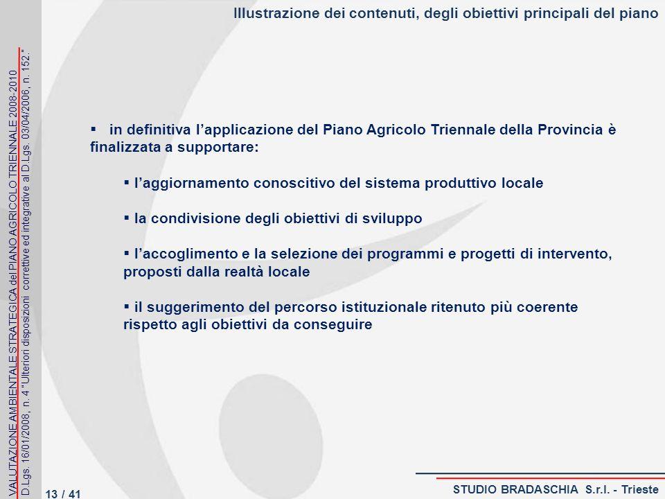 in definitiva lapplicazione del Piano Agricolo Triennale della Provincia è finalizzata a supportare: laggiornamento conoscitivo del sistema produttivo locale la condivisione degli obiettivi di sviluppo laccoglimento e la selezione dei programmi e progetti di intervento, proposti dalla realtà locale il suggerimento del percorso istituzionale ritenuto più coerente rispetto agli obiettivi da conseguire VALUTAZIONE AMBIENTALE STRATEGICA del PIANO AGRICOLO TRIENNALE 2008-2010 D.Lgs.