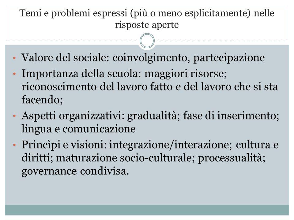 Temi e problemi espressi (più o meno esplicitamente) nelle risposte aperte Valore del sociale: coinvolgimento, partecipazione Importanza della scuola: