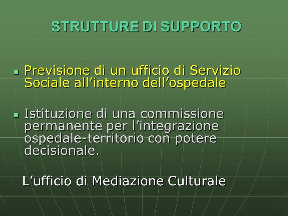 STRUTTURE DI SUPPORTO Previsione di un ufficio di Servizio Sociale allinterno dellospedale Istituzione di una commissione permanente per lintegrazione
